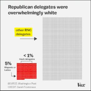 ahs_delegate_breakdown